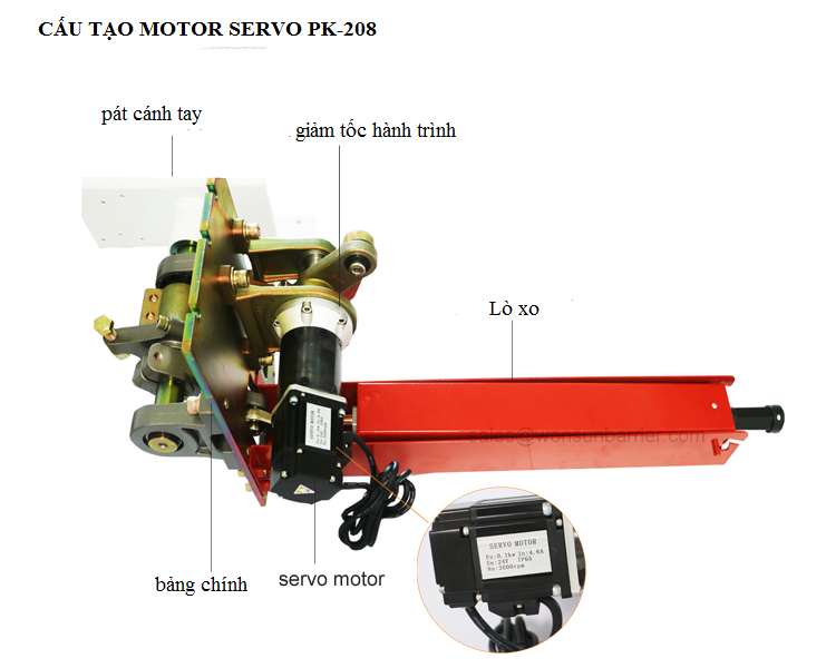cấu tạo motor servo gs-208