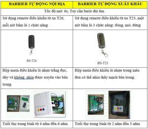 So sánh chi tiết 2 loại barrier Baiseng